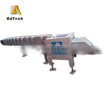 Launder Systems For The Aluminum Casting/Launder For Convey Molten Aluminium