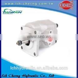 hydraulic internal gear pump