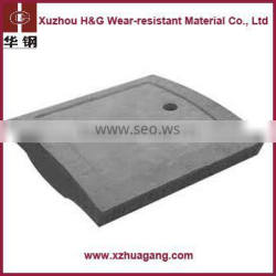 Low Price High Manganese ZGMN13 Gold Mine Ball Mill Liner Plate