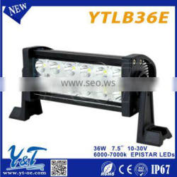 Headlight Type High Quality light for offroad ATV, UTV, SUV vehicles