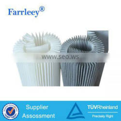 Industrial micron filters ptfe