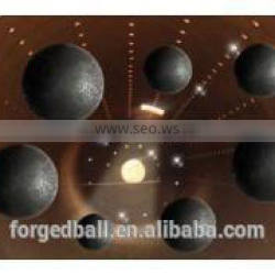 1inch -6 inch high quality grinding steel ball with good face