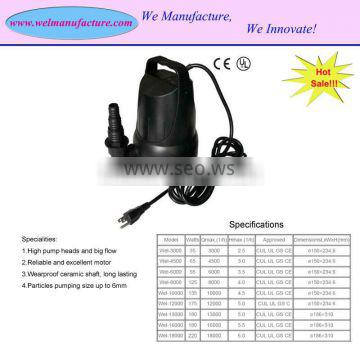 Water pumps for irrigation
