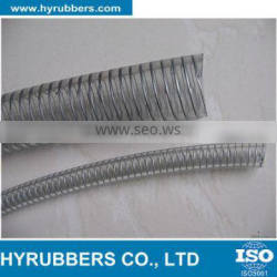 PVC high pressure spray expandable hose china manufacture beautiful pvc hose