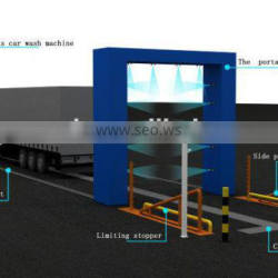 PE-730H Fully Automatic Rollover Bus Wash Machine