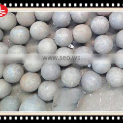 5inch special valves wrought iron hollow steel balls