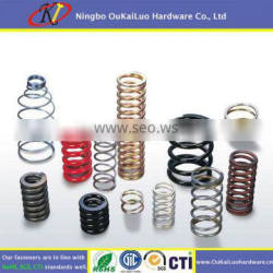 Constant Force compression coil spring