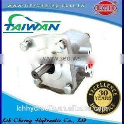 alibaba china supplier hot high pressure commercial hydraulic gear pump