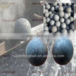 63.5mm forged steel balls for gold mining industries