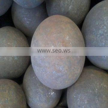Most Popular forged balls for world market