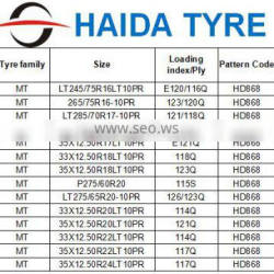 HAIDA brand racing car tyre UHP haida 265/35ZR18 HD927 racing family