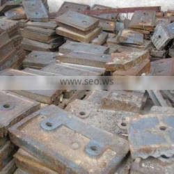 Wear resistant alloy steel castings of China manufacturer