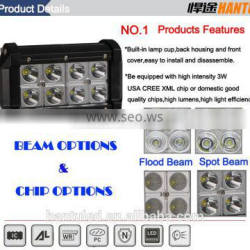 square working light for jeep waterproof IP68 work light driving beam work light for heavy duty vehicle