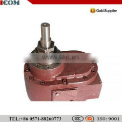 stainless steel bitumen gear pump