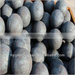 150mm Steel Grinding Media Forged Ball for Gold and Cooper Mining