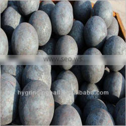 All Size Forged(foging) Grinding Ball Dia20mm-Dia150mm