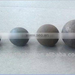 Grinding Balls Used In Ball Milling Equipment for mining