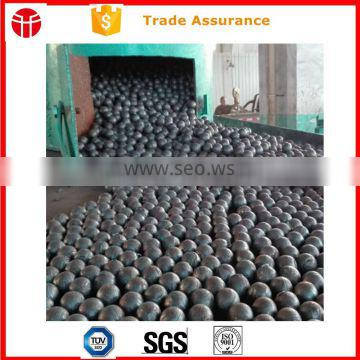 1.5 inch forged grinding steel ball