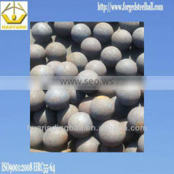 Forged Steel Products Of Grinding Ball