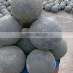 Forged Grinding Balls (info@forgedsteelball.com)