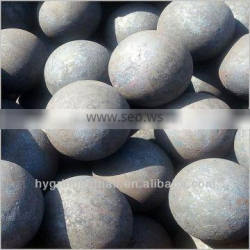 25mm forged steel ball for ball mill