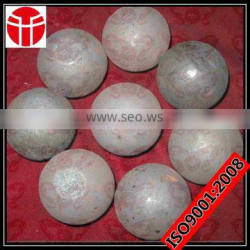 80mm high carbon forged steel balls